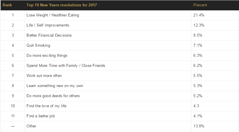 alyssa-fameli-new-years-resolutions-mind-over-matter