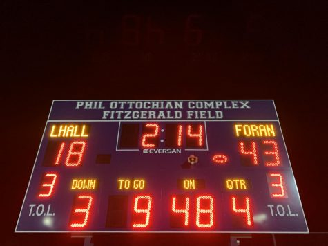 Touchdown: Foran Football is Back in Action